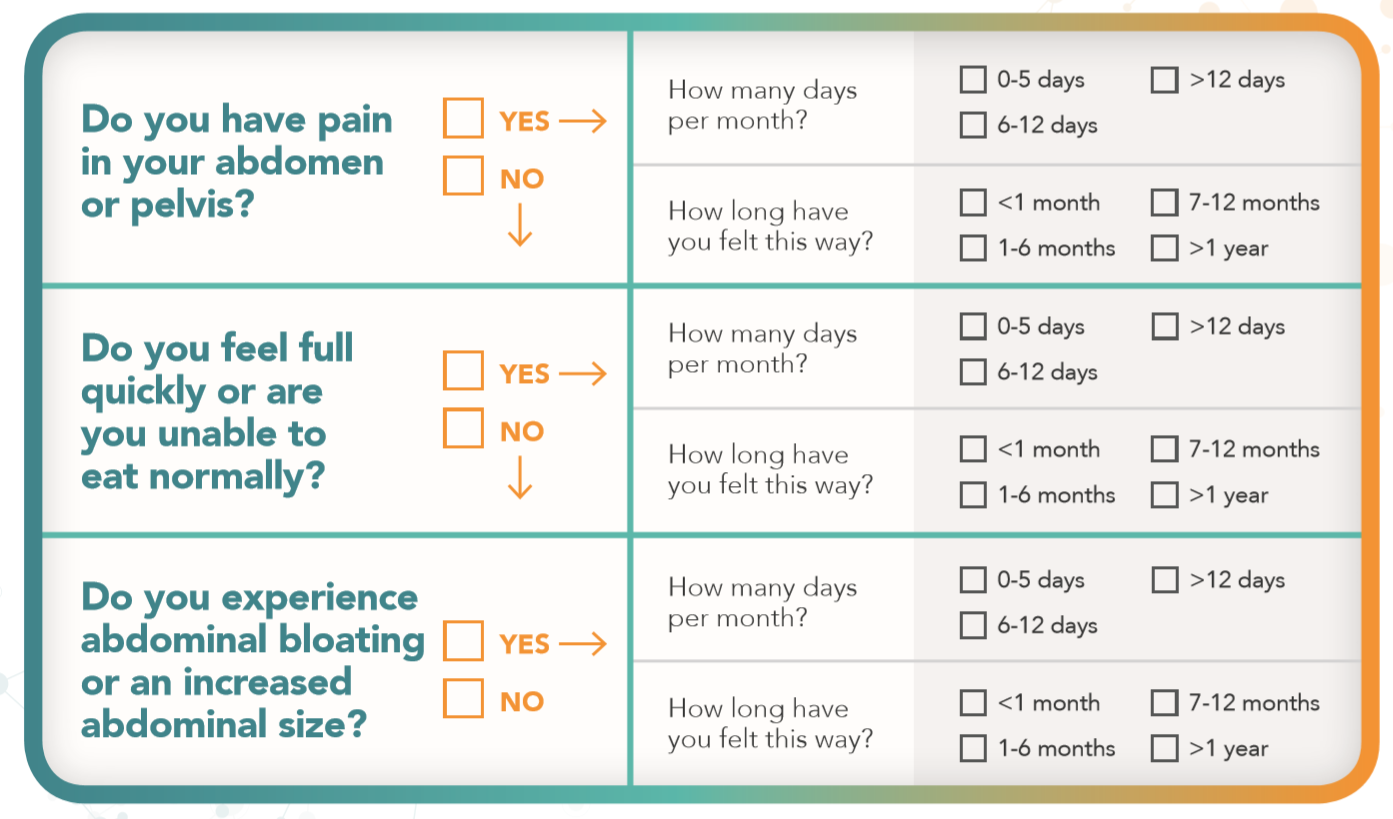 Goff Symptom Index Questionnaire for Ovarian Cancer Risk