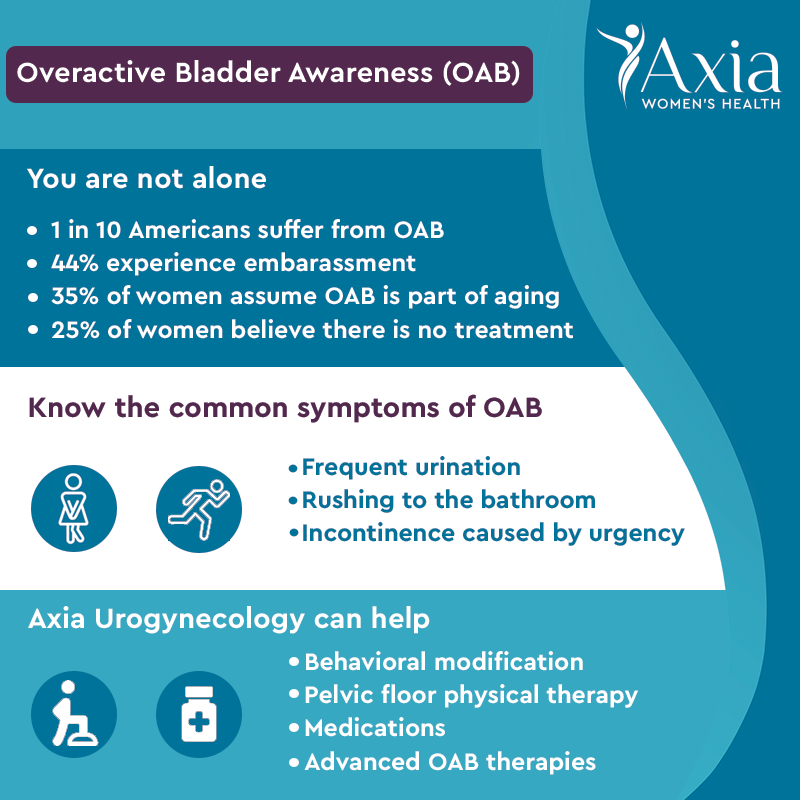 Overactive Bladder Awareness Infographic